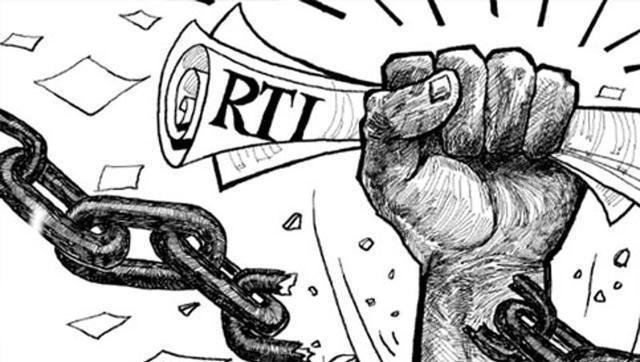 RTI FILE SERVICE
